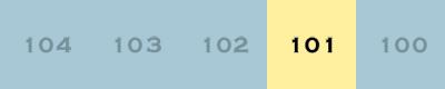 index101